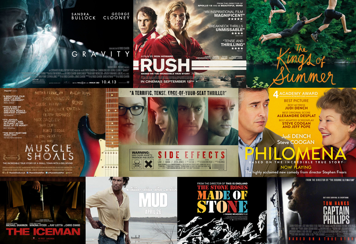movies of 2013
